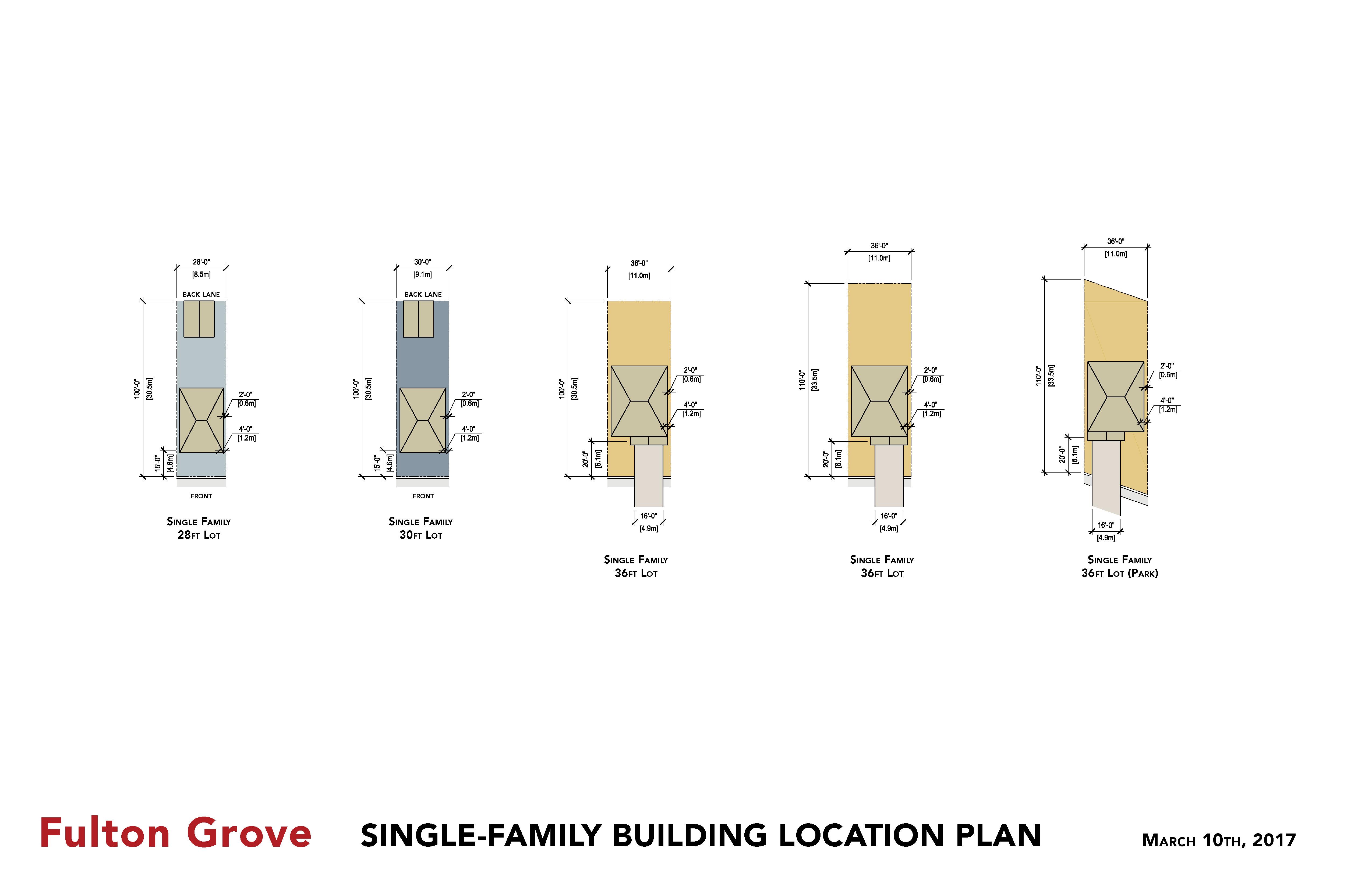 Plans of Development4