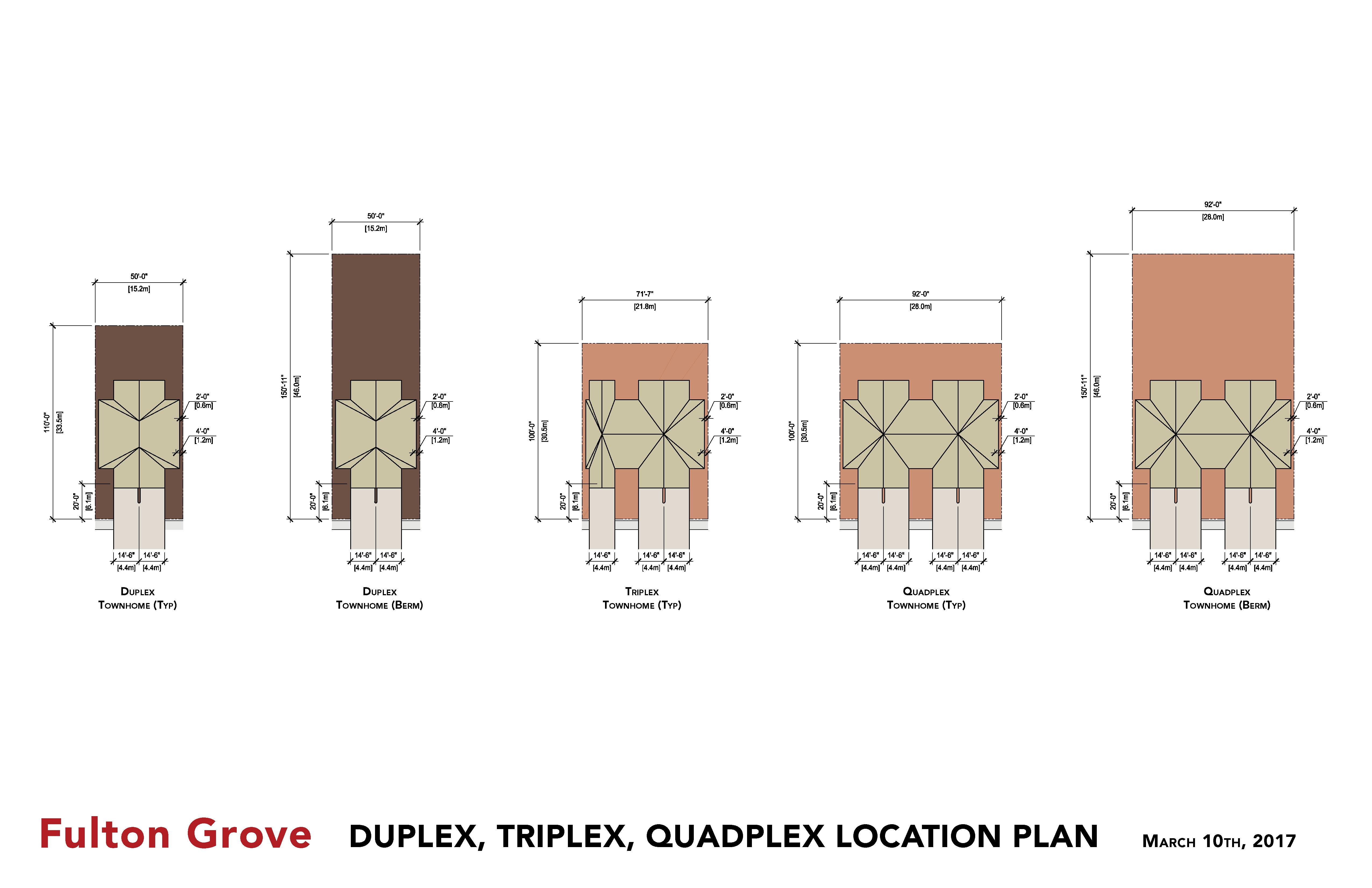 Plans of Development5