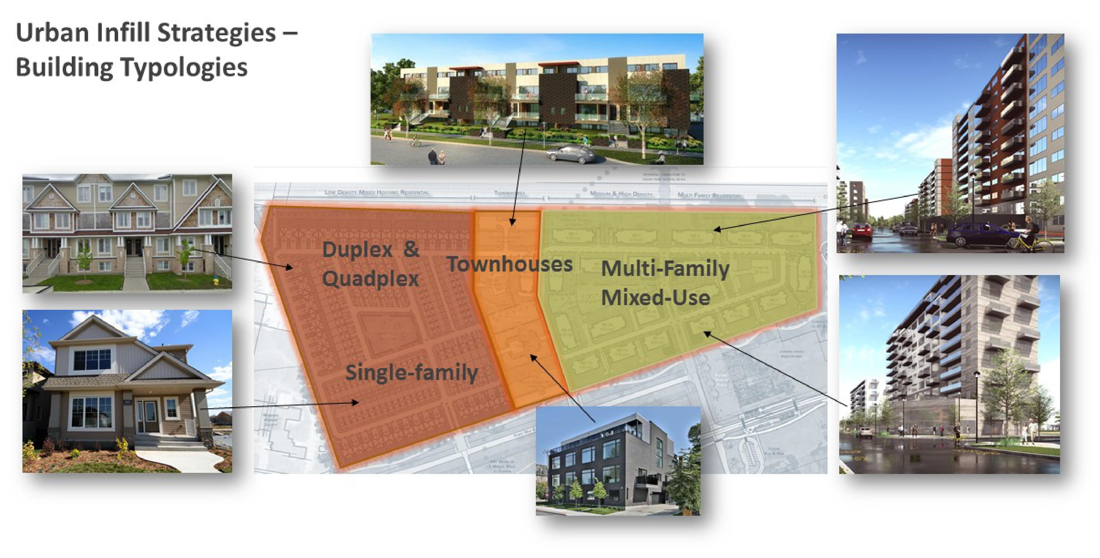 FULTON GROVE - Public Update - Building Typologies-01