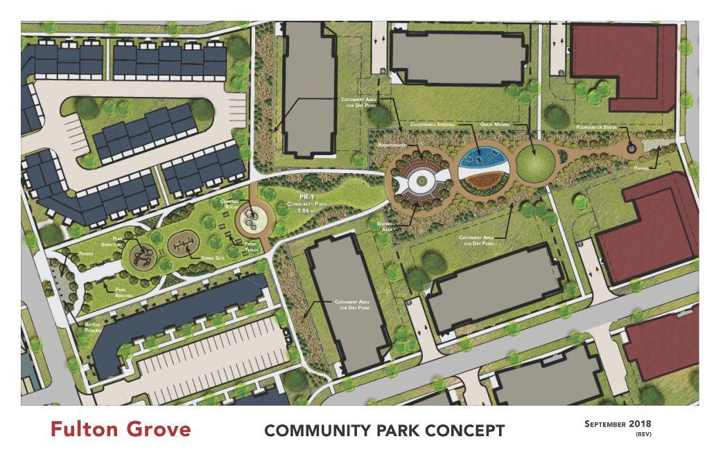 Development Plan - Community Park Concept - Sept 2018