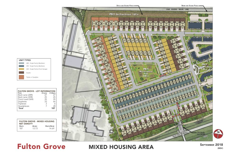 Development Plan - Mixed Housing Area - Sept 2018