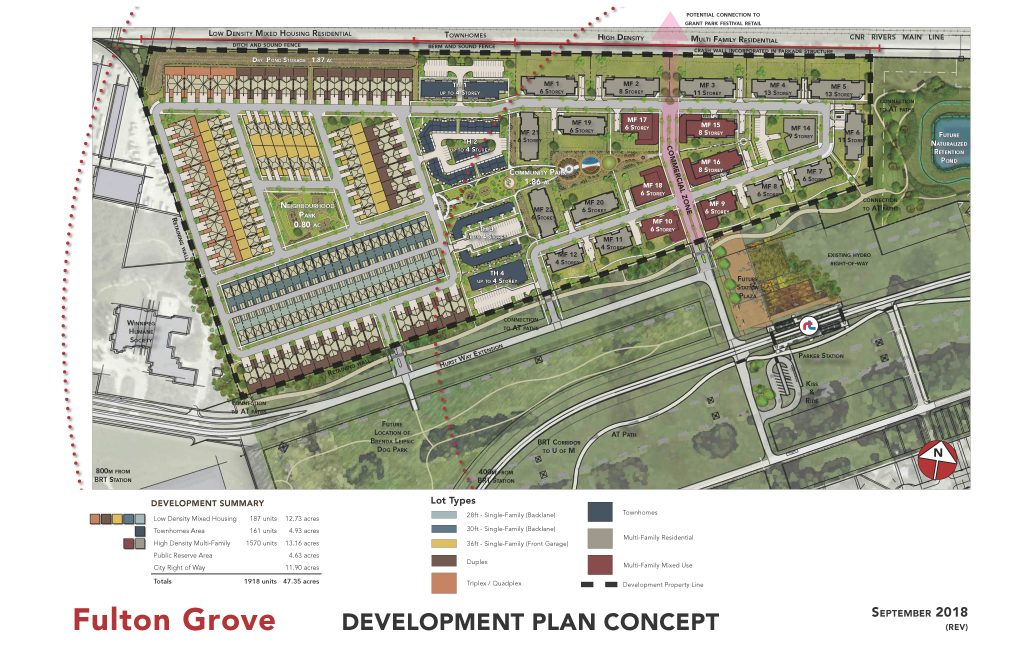 Development Plan - Overall Site - Sept 2018